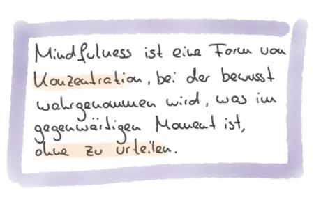 Definition Mindfulness
